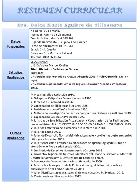 resumen in search results for formato resumen curricular black