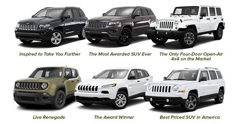 Jeep Corporation Contact Image Gallery Jeep Models