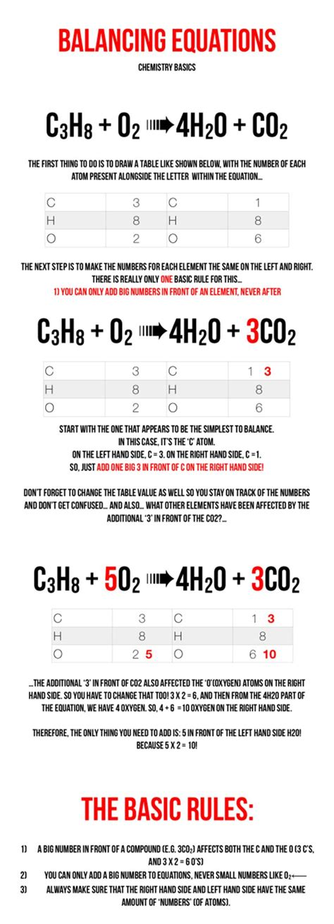 chemistry balancing equations preparing for pcat weak in chemistry get your chemistry