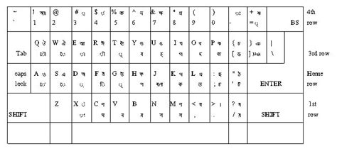 view keyboard layout ms word softsystemware keyboard layout of ileap