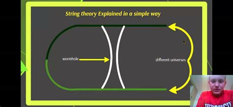 theory explained strings theory explained images