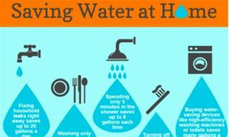 How Do Faucets Work Effective Solutions To Save Water At Home Home Mum