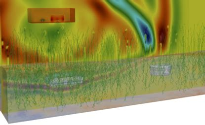 gprmax electromagnetic simulation software
