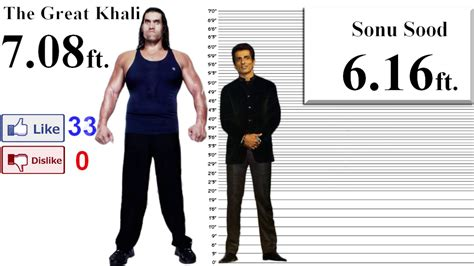 picture height the great khali height comparison with 35 stars youtube