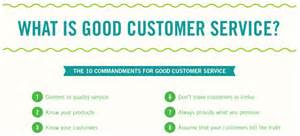 magazines 24 customer service quotes amp good customer