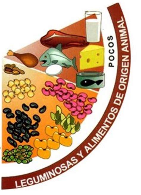 q proteinas tiene la yuca liithziie reiiez los grupos de alimentos