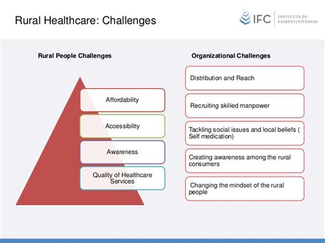 rural health challenges of technology and innovation in rural healthcare in india