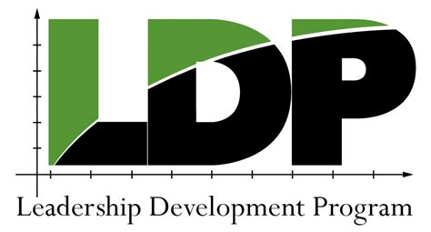 Mba America Leadership Development Program by Leadership Development Program Through Teamwork We Push