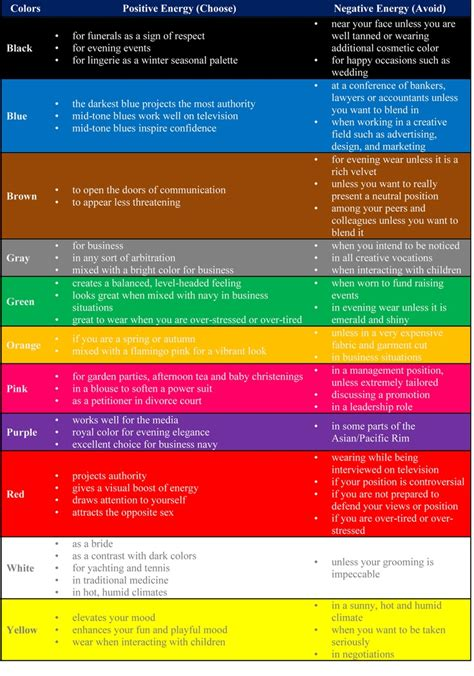 is the color of your energy psychology the psychological energy of colors