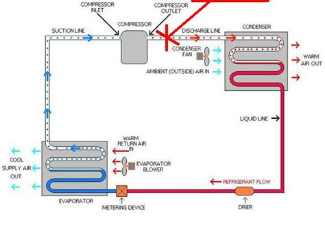 heat recovery system diagram refrigeration cycle