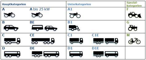 Motorrad Kategorien Ch by Umfang Des Ausweisentzuges Kanton Luzern