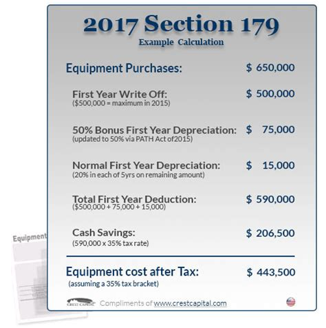 qualifying section  tax deduction sectionorg