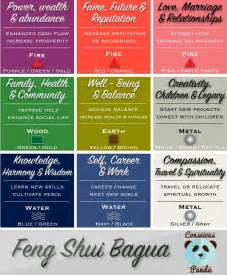 feng shui colors how to master the feng shui basics