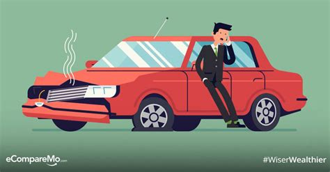 Car Insurance: Everything You Need To Know About