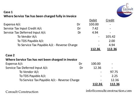 sle invoice under reverse charge mechanism reverse charge mechanism