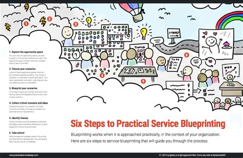 service blueprint template tools and templates practical service design