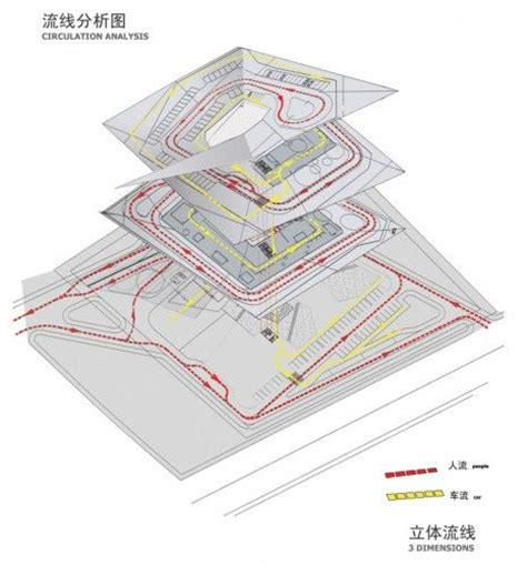 circulation patterns architecture automobile museum in nanjing 3gatti architecture studio