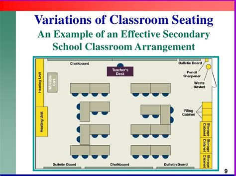 classroom layout for high school classroom management