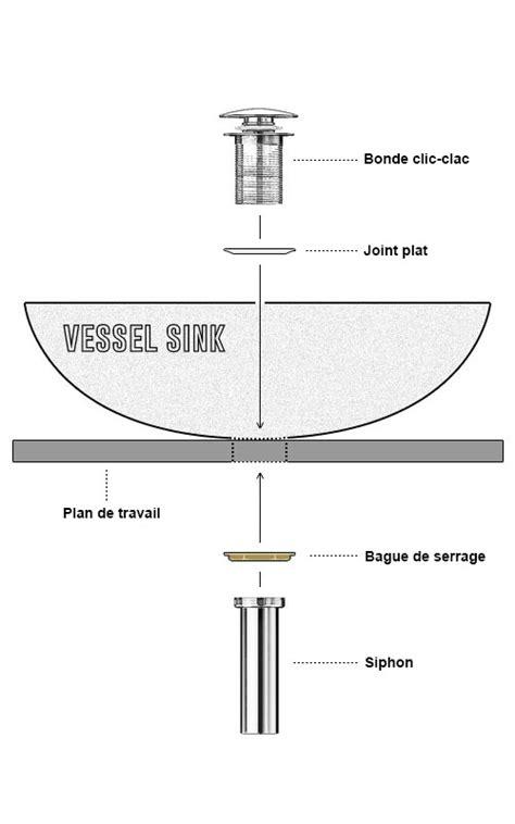 Installation D Une Bonde Vasque Import
