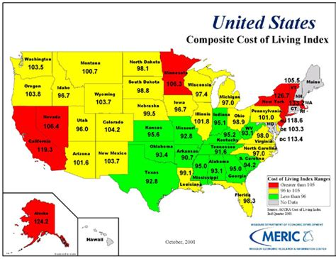 which state has the lowest cost of living cost of living 2nd quarter 2001