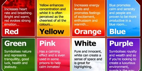 how colors affect mood image gallery mood affect