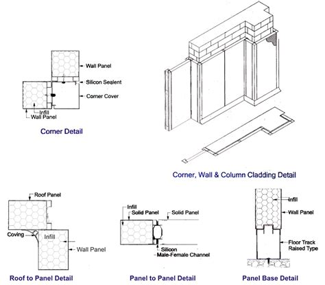 Cleanroom Ceiling Systems by Pharma Air