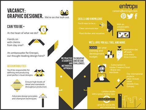 graphics design vacancy in lagos những thắc mắc về thiết kế đồ họa