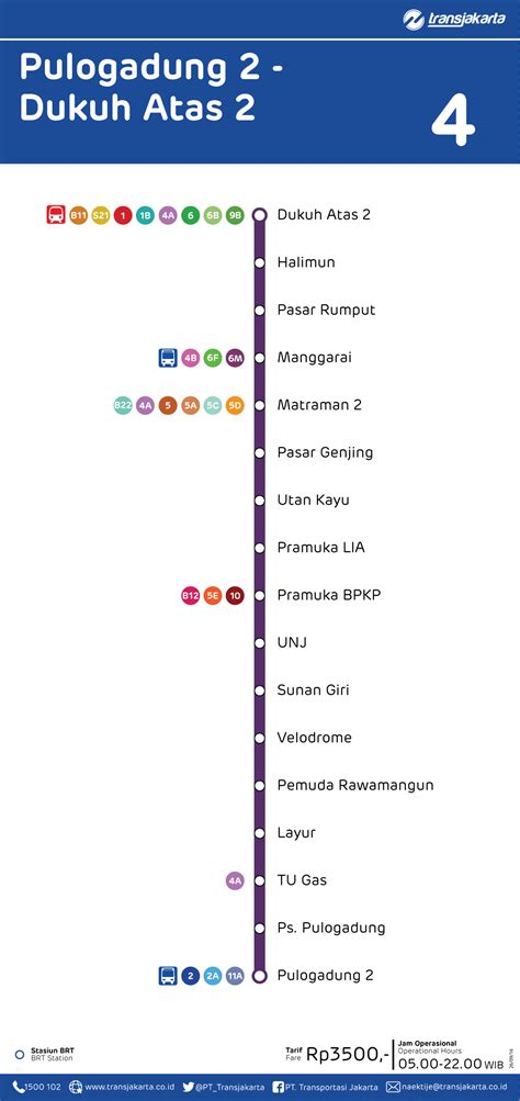 koridor  transjakarta wikipedia bahasa indonesia