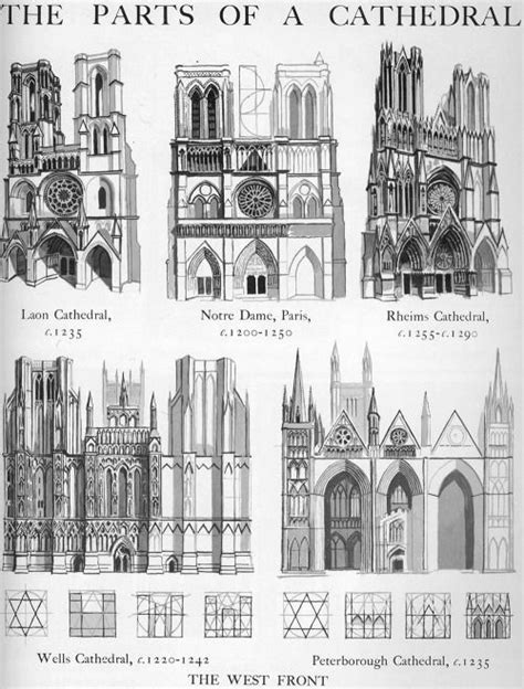1000 images about design history gothic architecture the parts of a gothic cathedral graphic history of