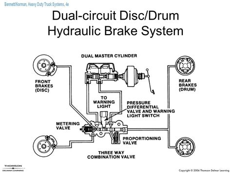 automobile brakes a course on how they work