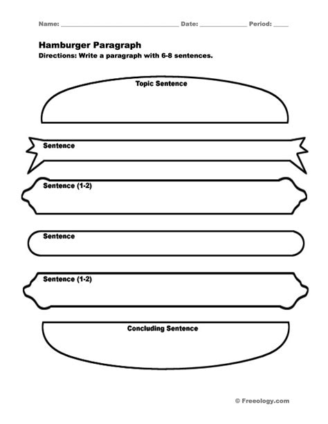 great burger essay workshop essay writing tips for every middle high or college student books hamburger paragraph i this graphic organizer to help