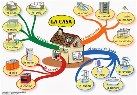 lade casa el de la clase de espa 241 ol vocabulario de la casa