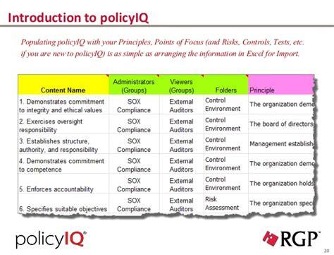 Policyiq For Coso 2013 Internal Control Integrated Framework Coso Mapping Template