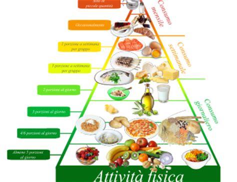 dieta alimentare per bambini 187 alimentazione dei bambini
