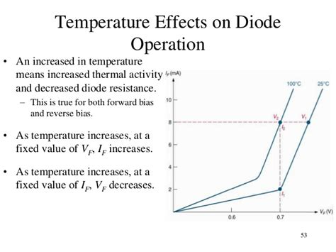 diode resistance change with temperature topic 3 pn junction and diode