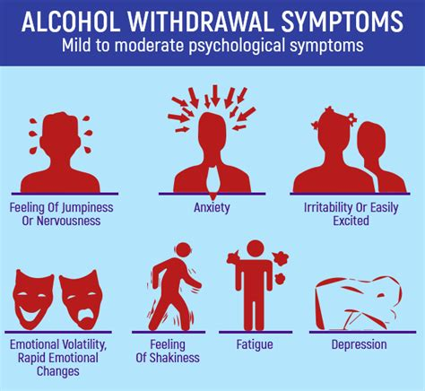 How Do Pulling Detox Symptoms Last by Symptoms Of Withdrawal