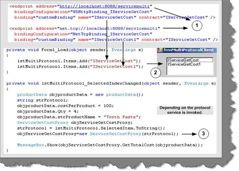 repository pattern vb net questpond over blog com s name interview questions for