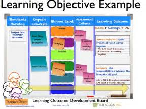 student learning objective template learning objectives research papers on bloom s taxonomy