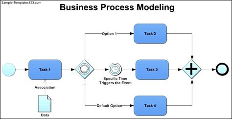 Business Process Modeling Template 28 business process model template business