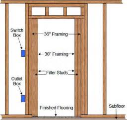 Framing Interior Doors What Is A Dovetail Joint Find The Meaning And See A Photo