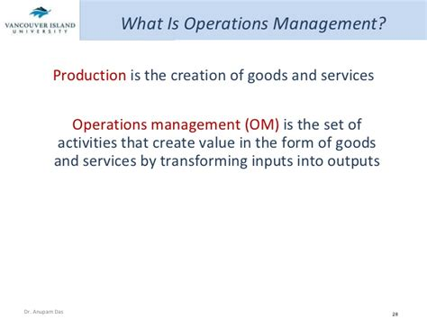 What Is Operations Mba by Mba 505 Business Processes Operations Productivity Strategy