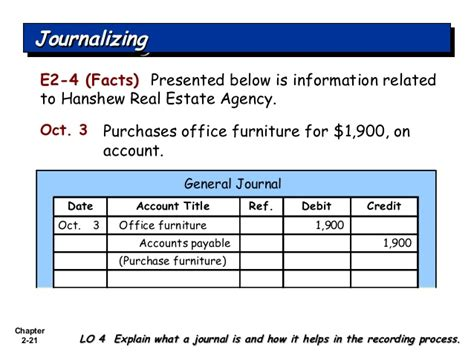 Office Supplies Journal Entry Nsu Emb 501 Accounting Ch02
