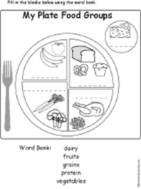 myplate coloring page pdf usda my plate food fill in the blanks printout