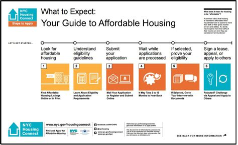 how to buy affordable housing how does affordable housing work 28 images affordable