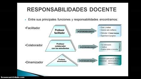 material para el docente rol y responsabilidades del docente y el estudiante youtube