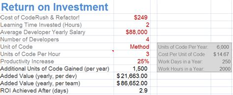 roi document template roi return on investment excel spreadsheet exle