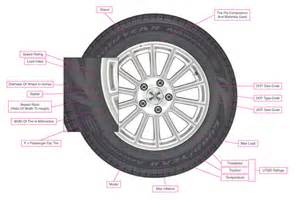Truck Tires Lifespan Answers On Rotating Tires And Tire Lifespan Wsj