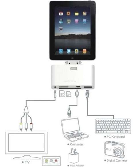 connection kit uses multi use tablet connectors 5 in 1 connection kit
