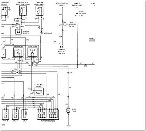 jaguar xj6 3 2 wiring diagram wiring diagram 2018