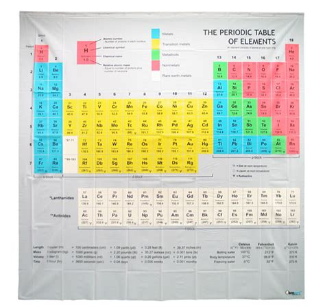 periodic chart shower curtain chemistry periodic table shower curtain